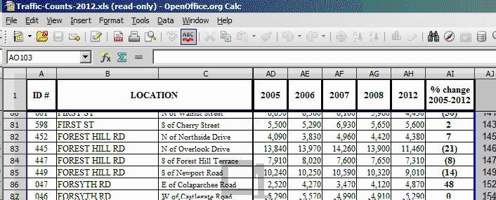 Traffic-Counts-2012.jpg