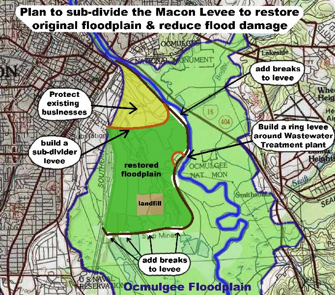 Levee
